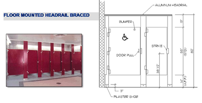 The Cutting Board Factory - Derriere Dividers - Restroom Partitions - Bathroom Dividers - Headrail Braced